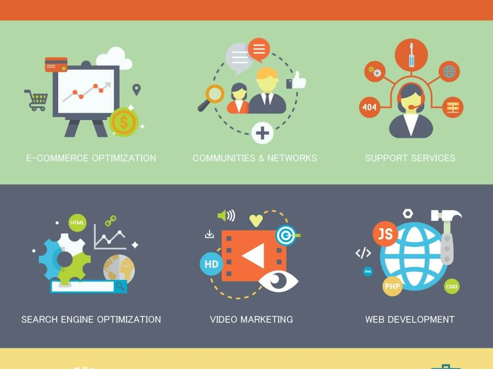 online marketing concepts vector illustrations
