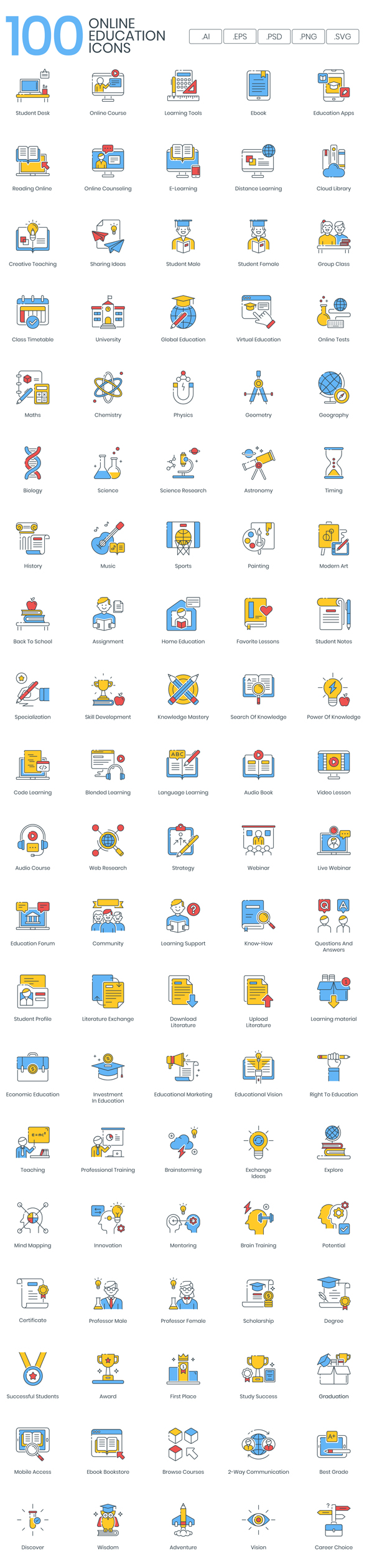 elearning icons